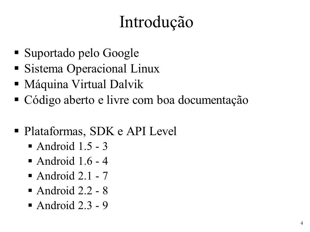 Introdução Suportado pelo Google Sistema Operacional Linux Máquina Virtual Dalvik Código aberto e livre com boa documentação Plataformas, SDK e API Le