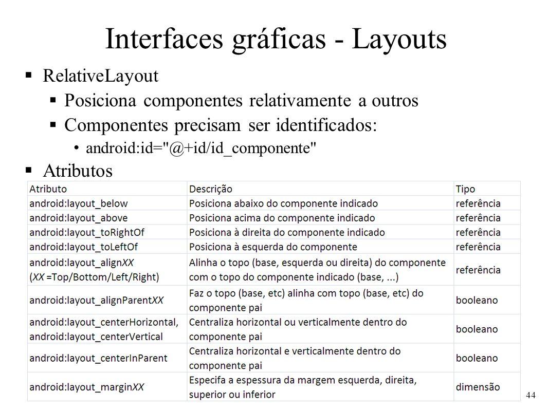 Interfaces gráficas - Layouts RelativeLayout Posiciona componentes relativamente a outros Componentes precisam ser identificados: android:id=