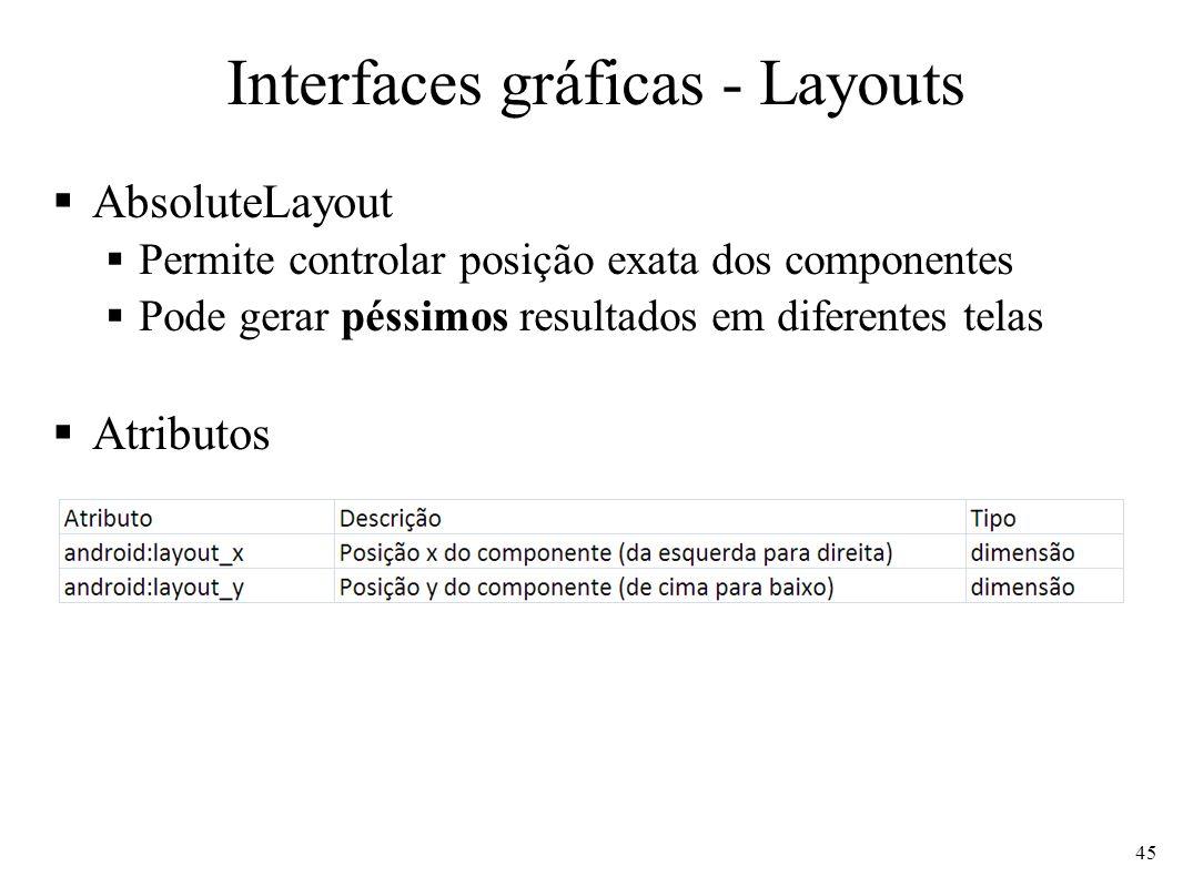 Interfaces gráficas - Layouts AbsoluteLayout Permite controlar posição exata dos componentes Pode gerar péssimos resultados em diferentes telas Atribu