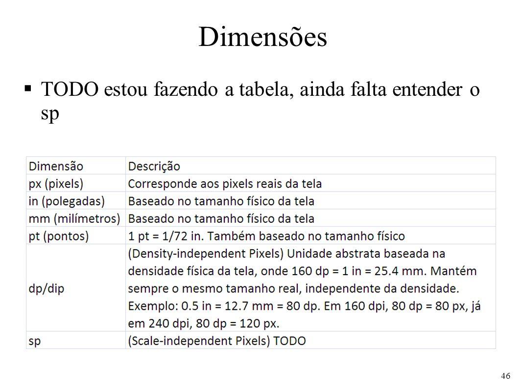 Dimensões TODO estou fazendo a tabela, ainda falta entender o sp 46