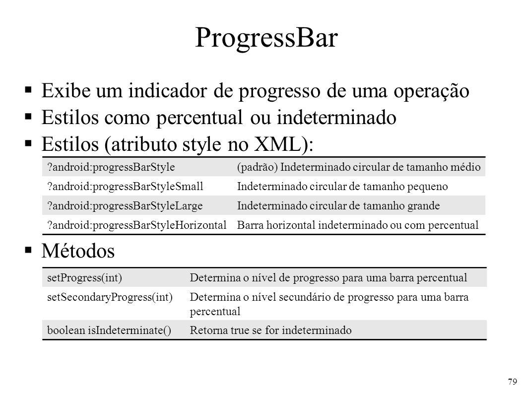 ProgressBar Exibe um indicador de progresso de uma operação Estilos como percentual ou indeterminado Estilos (atributo style no XML): Métodos 79 ?andr