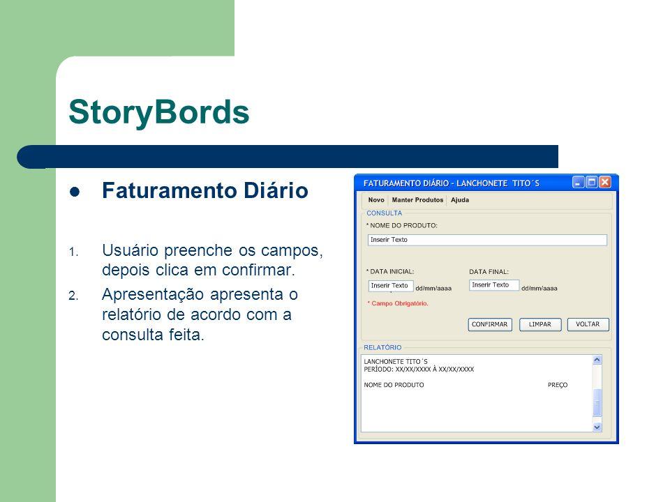 StoryBords Manter Produtos – Excluir Produtos 1.Usuário faz uma consulta.