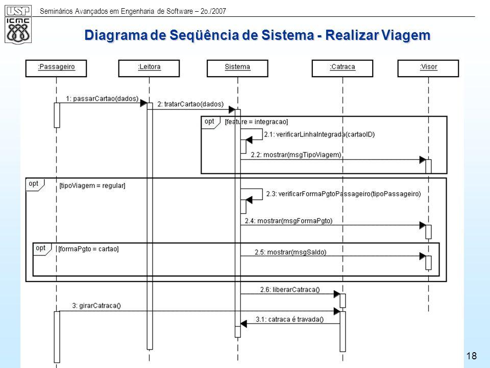 Seminários Avançados em Engenharia de Software – 2o./2007 19