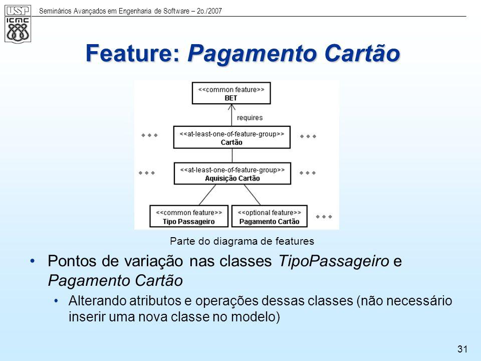 Seminários Avançados em Engenharia de Software – 2o./2007 32 Feature: Pagamento Cartão Opção 1: Usar classes parametrizadas Opção 2: Usar classes com pontos de variação e separar a feature Pagamento Cartão em um novo componente chamado PagamentoMgr Separação de interesses e componentes caixa- preta