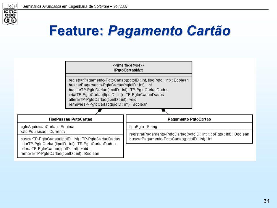 Seminários Avançados em Engenharia de Software – 2o./2007 35 CartaoMgr é reusado sem alteração Versão de Fortaleza: Componente composto CartaoPgtoCartaoMgr Features: Pagamento Cartão
