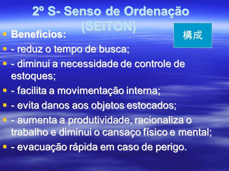 2º S- Senso de Ordenação (SEITON) 2º S- Senso de Ordenação (SEITON) Benefícios: Benefícios: - reduz o tempo de busca; - reduz o tempo de busca; - diminui a necessidade de controle de estoques; - diminui a necessidade de controle de estoques; - facilita a movimentação interna; - facilita a movimentação interna; - evita danos aos objetos estocados; - evita danos aos objetos estocados; - aumenta a produtividade, racionaliza o trabalho e diminui o cansaço físico e mental; - aumenta a produtividade, racionaliza o trabalho e diminui o cansaço físico e mental; - evacuação rápida em caso de perigo.