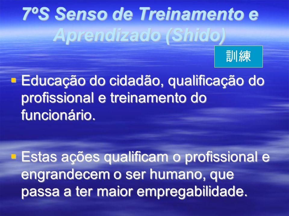 Educação do cidadão, qualificação do profissional e treinamento do funcionário.