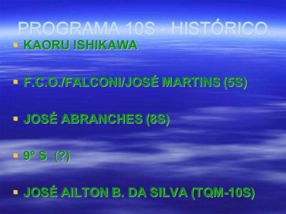 PROGRAMA 10S - HISTÓRICO KAORU ISHIKAWA KAORU ISHIKAWA F.C.O./FALCONI/JOSÉ MARTINS (5S) F.C.O./FALCONI/JOSÉ MARTINS (5S) JOSÉ ABRANCHES (8S) JOSÉ ABRANCHES (8S) 9º S (?) 9º S (?) JOSÉ AILTON B.