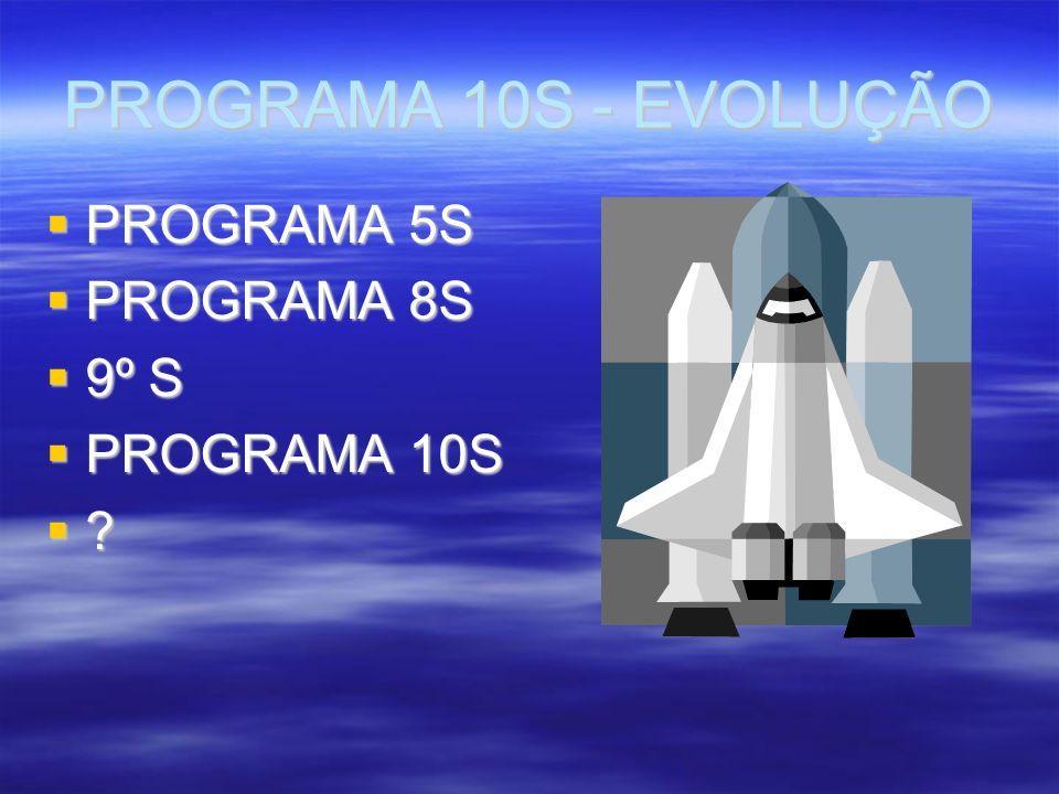 PROGRAMA 10S - EVOLUÇÃO PROGRAMA 5S PROGRAMA 5S PROGRAMA 8S PROGRAMA 8S 9º S 9º S PROGRAMA 10S PROGRAMA 10S ?