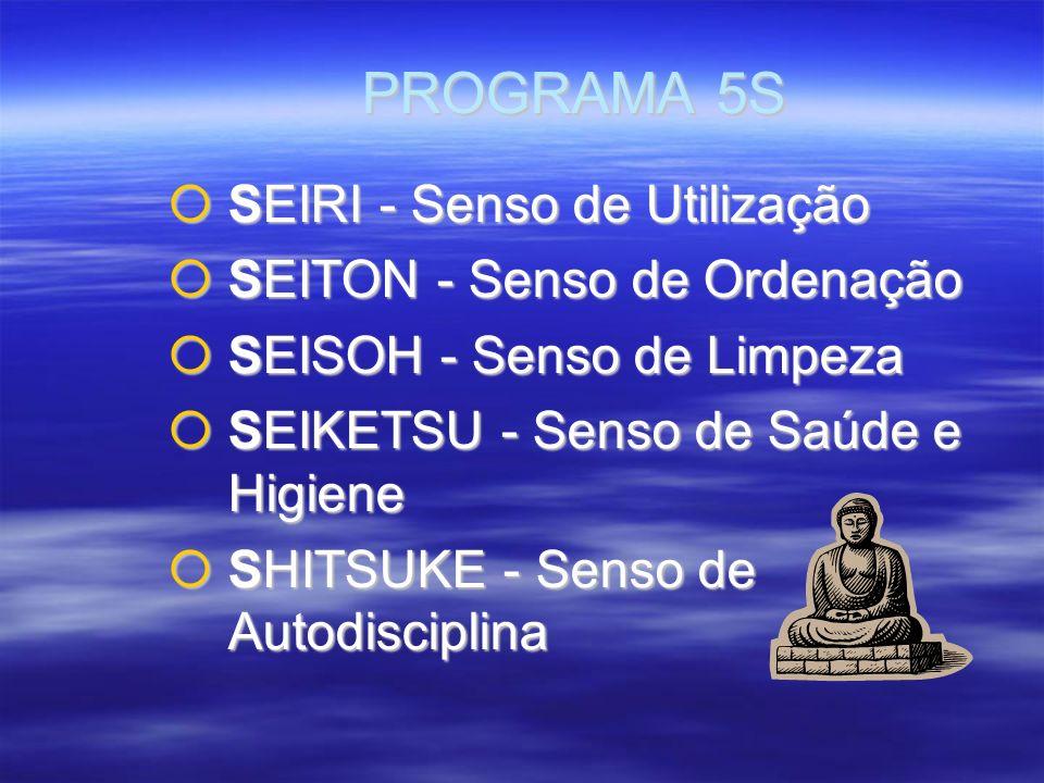 PROGRAMA 5S PROGRAMA 5S SEIRI - Senso de Utilização SEIRI - Senso de Utilização SEITON - Senso de Ordenação SEITON - Senso de Ordenação SEISOH - Senso de Limpeza SEISOH - Senso de Limpeza SEIKETSU - Senso de Saúde e Higiene SEIKETSU - Senso de Saúde e Higiene SHITSUKE - Senso de Autodisciplina SHITSUKE - Senso de Autodisciplina
