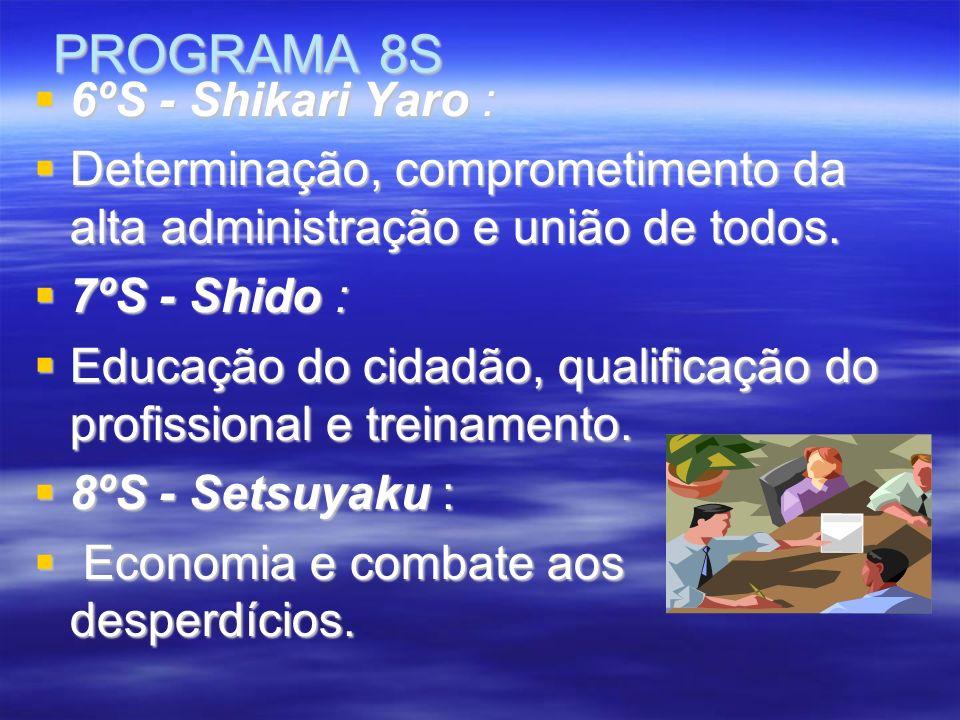 PROGRAMA 8S PROGRAMA 8S 6ºS - Shikari Yaro : 6ºS - Shikari Yaro : Determinação, comprometimento da alta administração e união de todos.