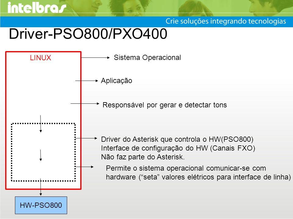 Driver-PSO800/PXO400 HW-PSO800 DRIVER libsupertone ZAPTEL ASTERISK ZAPTEL libsupertone Aplicação Responsável por gerar e detectar tons Driver do Aster