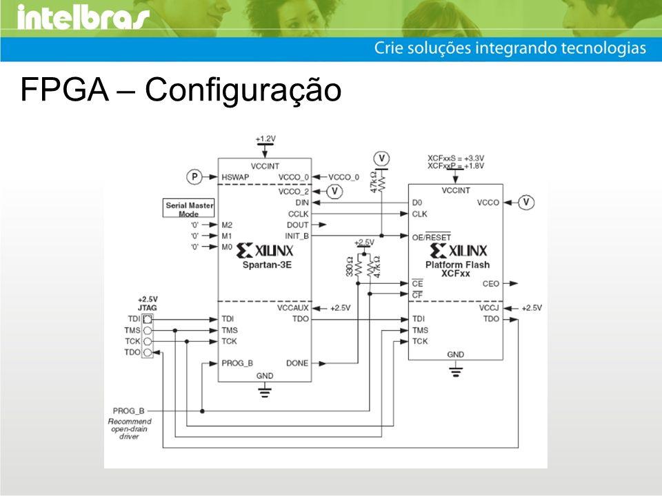 FPGA – Configuração