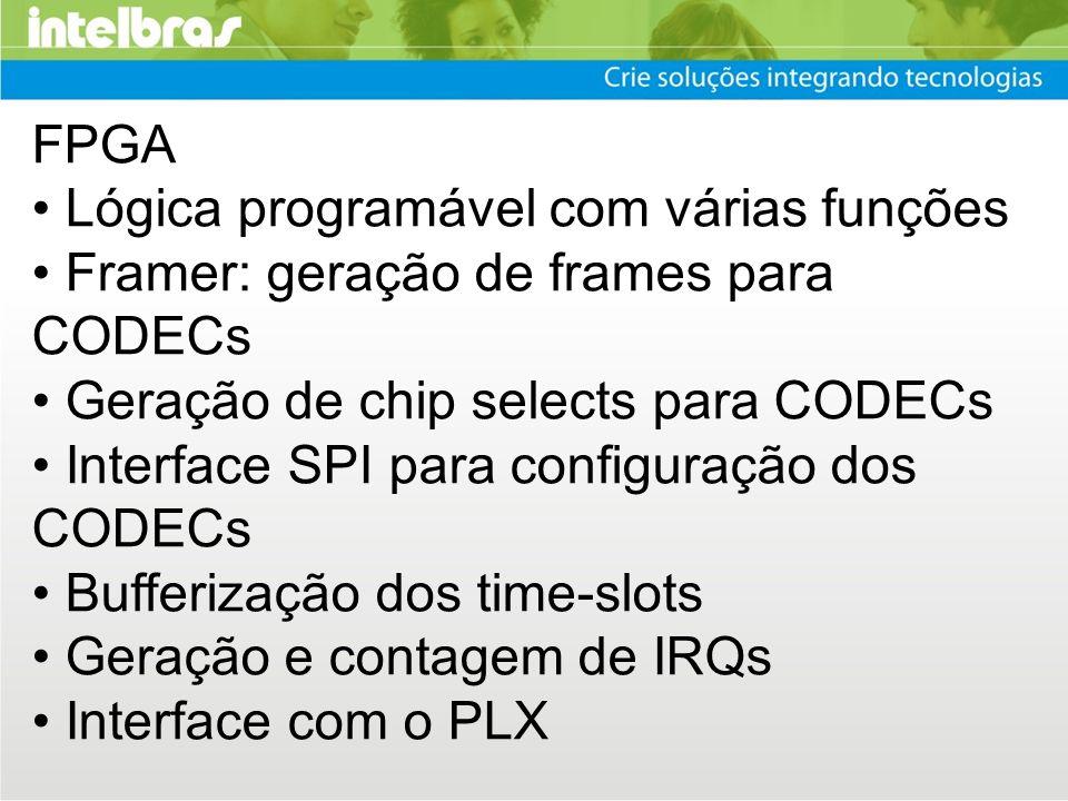 FPGA Lógica programável com várias funções Framer: geração de frames para CODECs Geração de chip selects para CODECs Interface SPI para configuração d