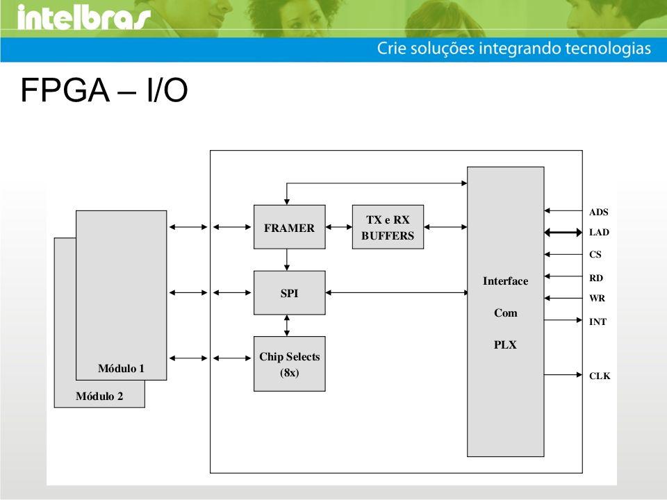 FPGA – I/O