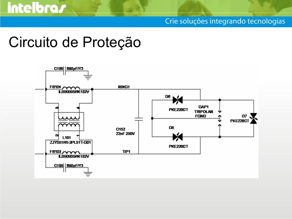 Módulo FXO CODEC para conversão D/A Circuito DAA para linha analógica Detecção de gancho Detecção de ring Detecção de tons por hardware Interface de controle via SPI