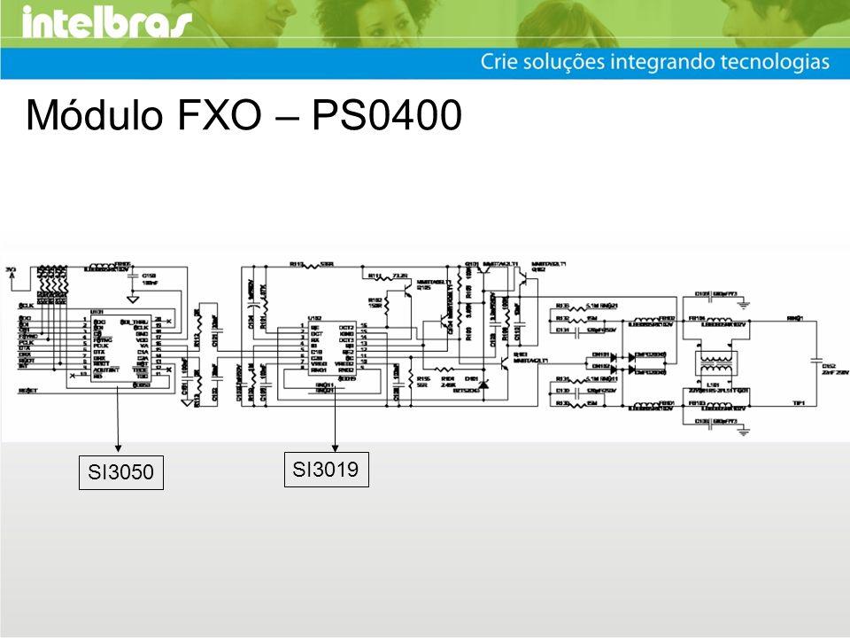 Módulo FXO – PS0400 SI3050 SI3019