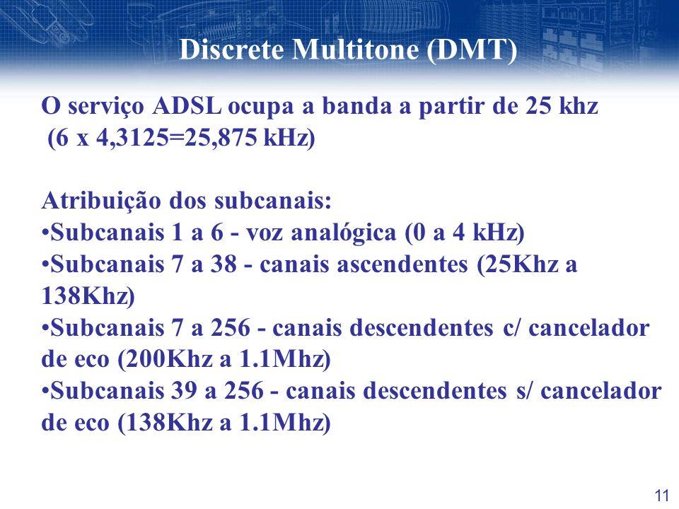 11 Discrete Multitone (DMT) O serviço ADSL ocupa a banda a partir de 25 khz (6 x 4,3125=25,875 kHz) Atribuição dos subcanais: Subcanais 1 a 6 - voz an