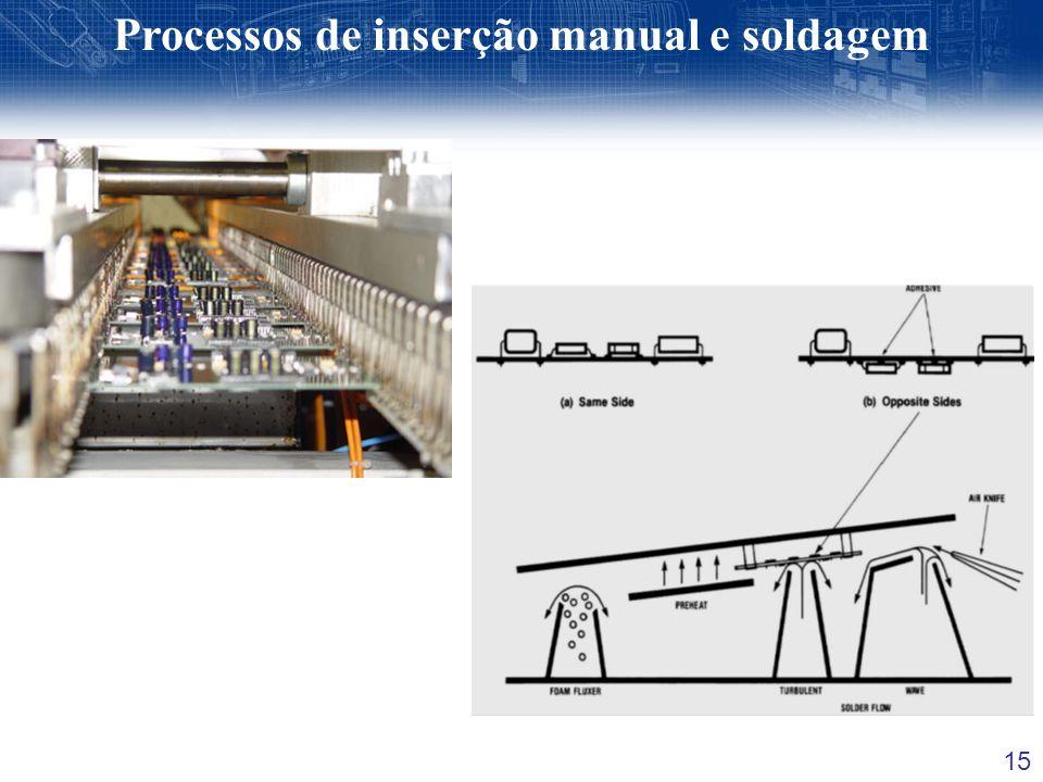 15 Processos de inserção manual e soldagem