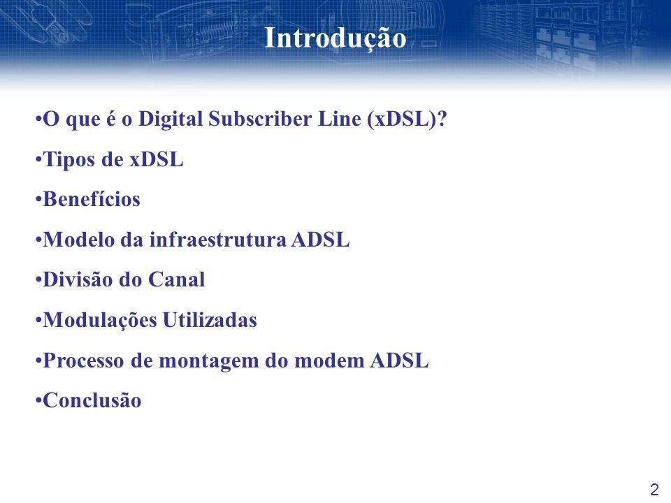 O que é o Digital Subscriber Line (xDSL)? Tipos de xDSL Benefícios Modelo da infraestrutura ADSL Divisão do Canal Modulações Utilizadas Processo de mo
