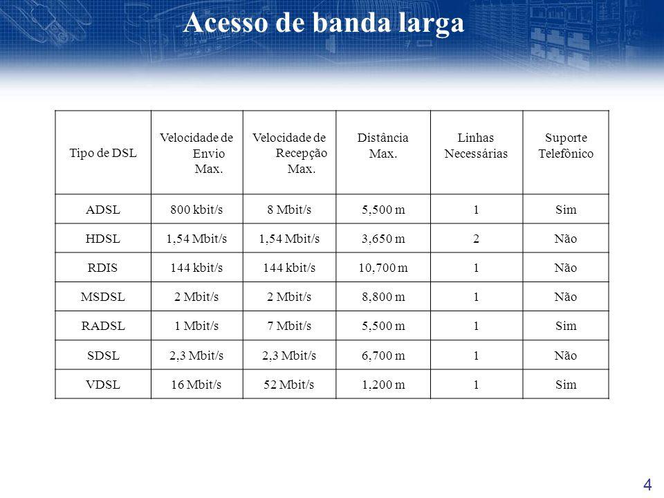 4 Acesso de banda larga Tipo de DSL Velocidade de Envio Max. Velocidade de Recepção Max. Distância Max. Linhas Necessárias Suporte Telefônico ADSL800
