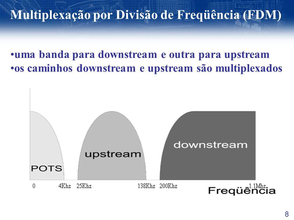 8 Multiplexação por Divisão de Freqüência (FDM) uma banda para downstream e outra para upstream os caminhos downstream e upstream são multiplexados