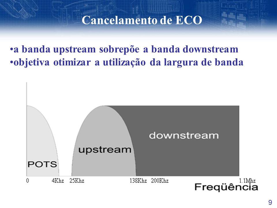 9 Cancelamento de ECO a banda upstream sobrepõe a banda downstream objetiva otimizar a utilização da largura de banda