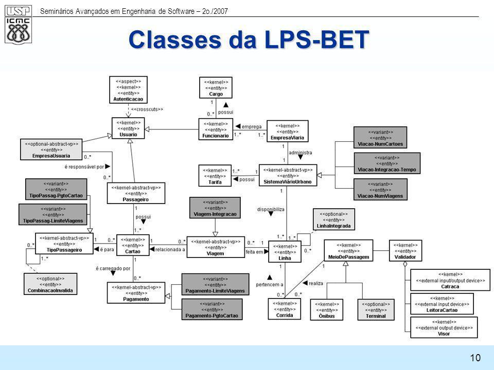Seminários Avançados em Engenharia de Software – 2o./2007 10 Classes da LPS-BET