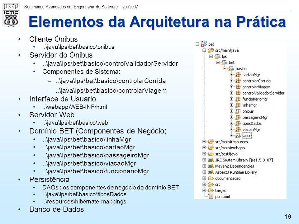 Seminários Avançados em Engenharia de Software – 2o./2007 19 Elementos da Arquitetura na Prática Cliente Ônibus..\java\lps\bet\basico\onibus Servidor