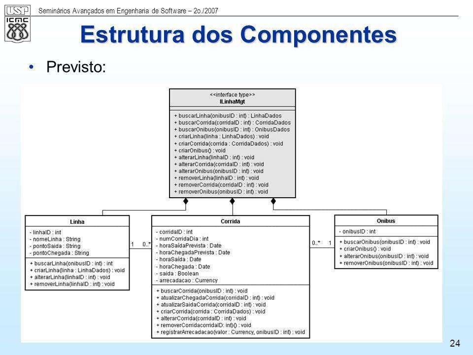Seminários Avançados em Engenharia de Software – 2o./2007 24 Previsto: Estrutura dos Componentes