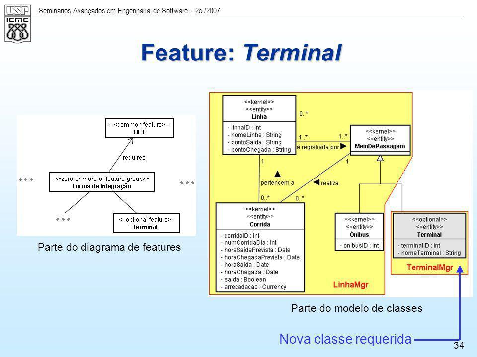 Seminários Avançados em Engenharia de Software – 2o./2007 34 Feature: Terminal Parte do diagrama de features Parte do modelo de classes Nova classe re