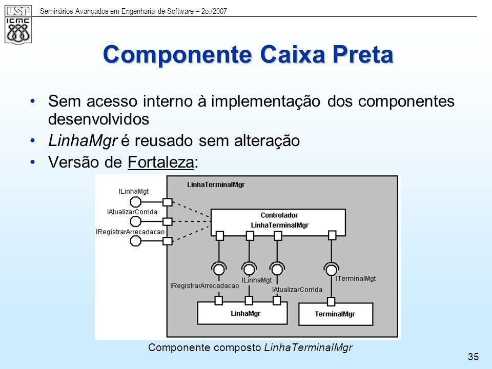 Seminários Avançados em Engenharia de Software – 2o./2007 35 Sem acesso interno à implementação dos componentes desenvolvidos LinhaMgr é reusado sem a