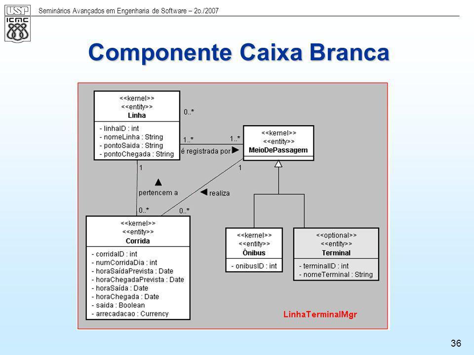 Seminários Avançados em Engenharia de Software – 2o./2007 36 Componente Caixa Branca