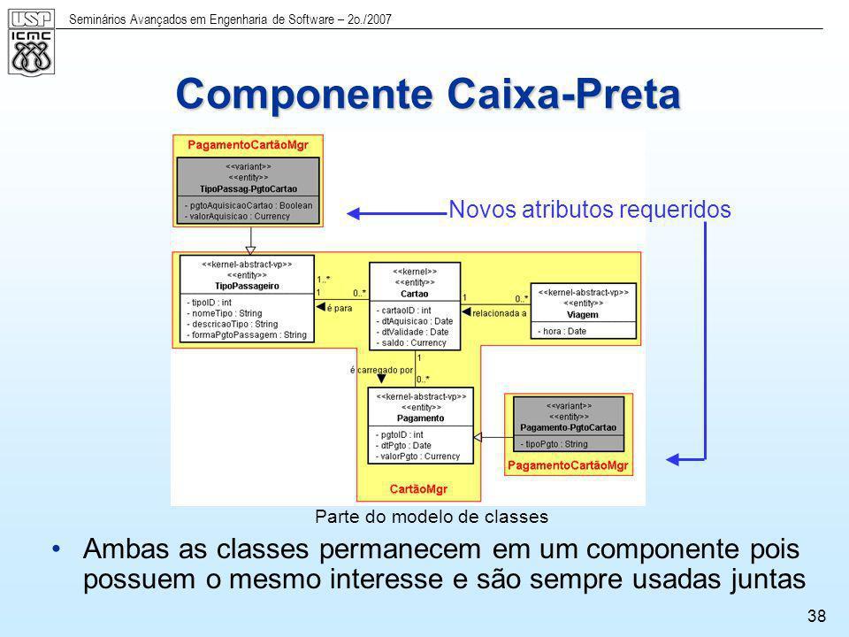 Seminários Avançados em Engenharia de Software – 2o./2007 38 Componente Caixa-Preta Parte do modelo de classes Ambas as classes permanecem em um compo