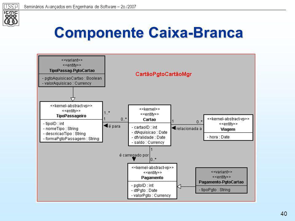 Seminários Avançados em Engenharia de Software – 2o./2007 40 Componente Caixa-Branca