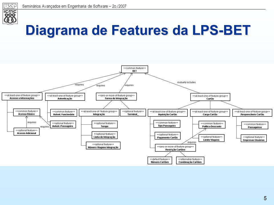 5 Diagrama de Features da LPS-BET