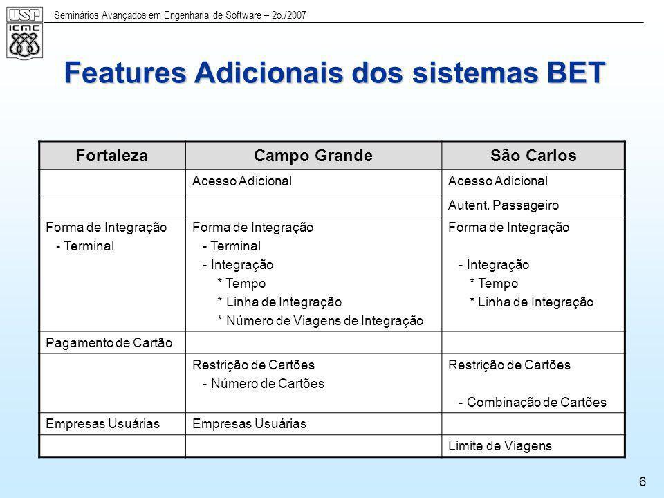 Seminários Avançados em Engenharia de Software – 2o./2007 6 Features Adicionais dos sistemas BET FortalezaCampo GrandeSão Carlos Acesso Adicional Aute
