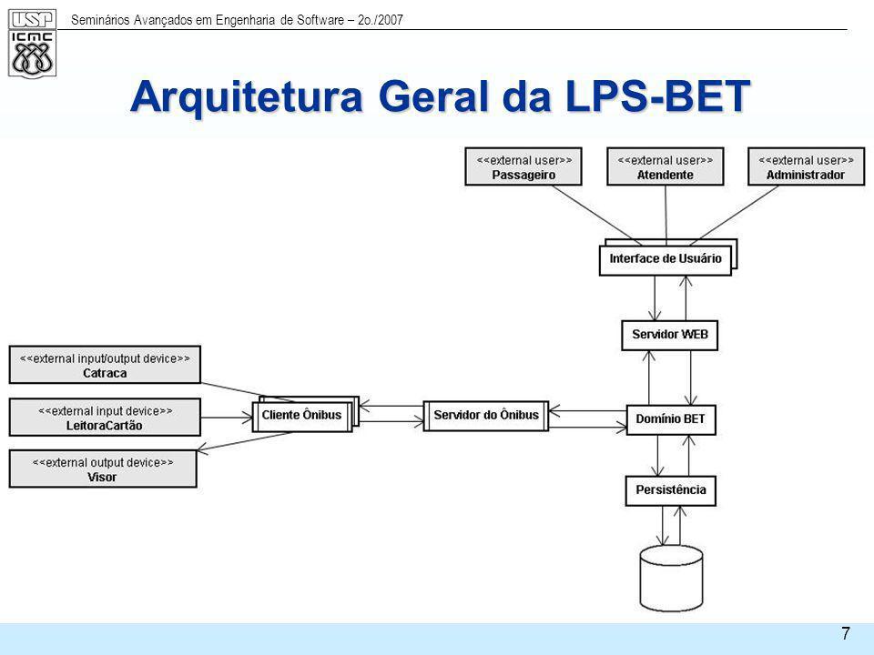 Seminários Avançados em Engenharia de Software – 2o./2007 7 Arquitetura Geral da LPS-BET