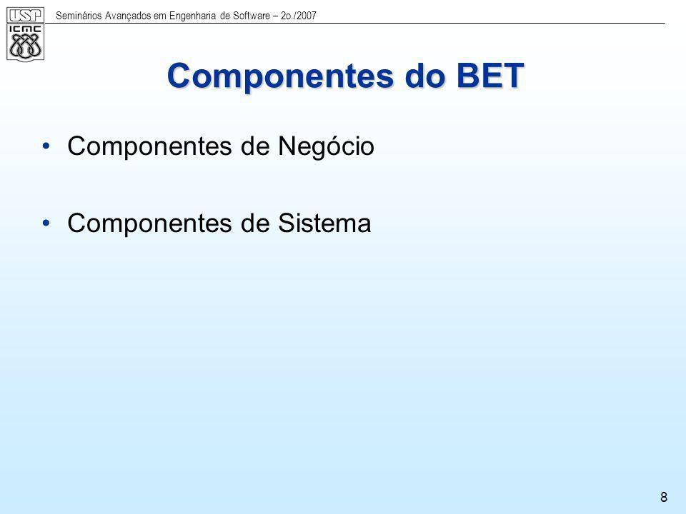 Seminários Avançados em Engenharia de Software – 2o./2007 8 Componentes do BET Componentes de Negócio Componentes de Sistema