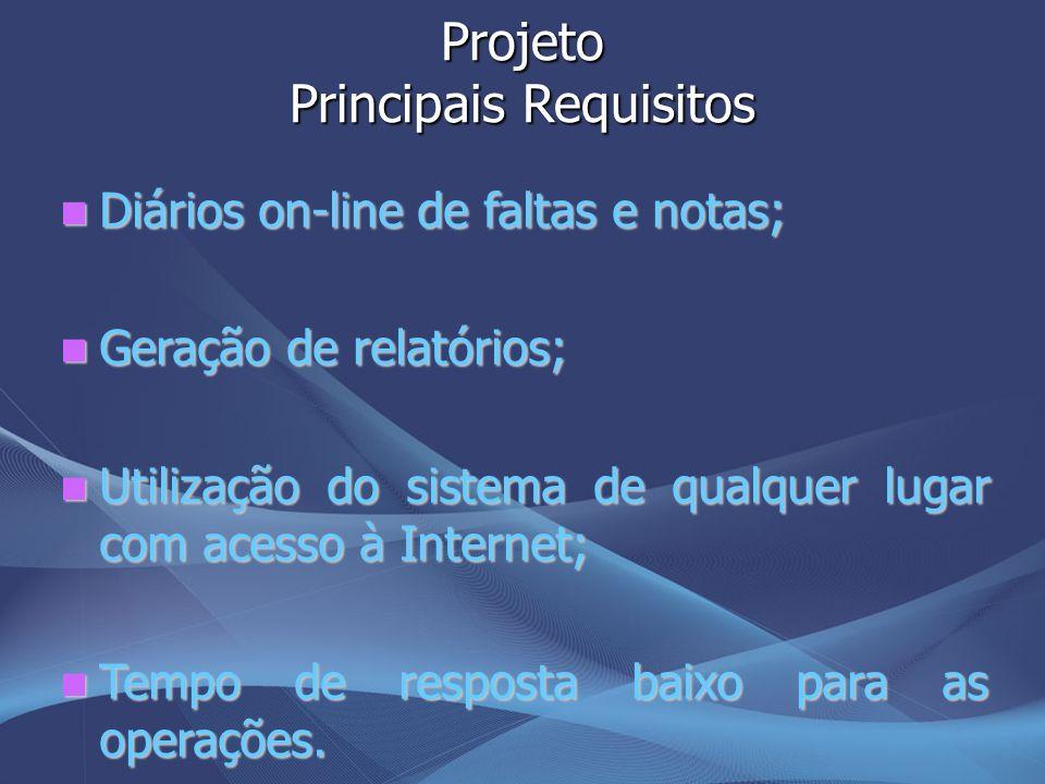 Projeto Principais Requisitos Diários on-line de faltas e notas; Diários on-line de faltas e notas; Geração de relatórios; Geração de relatórios; Util