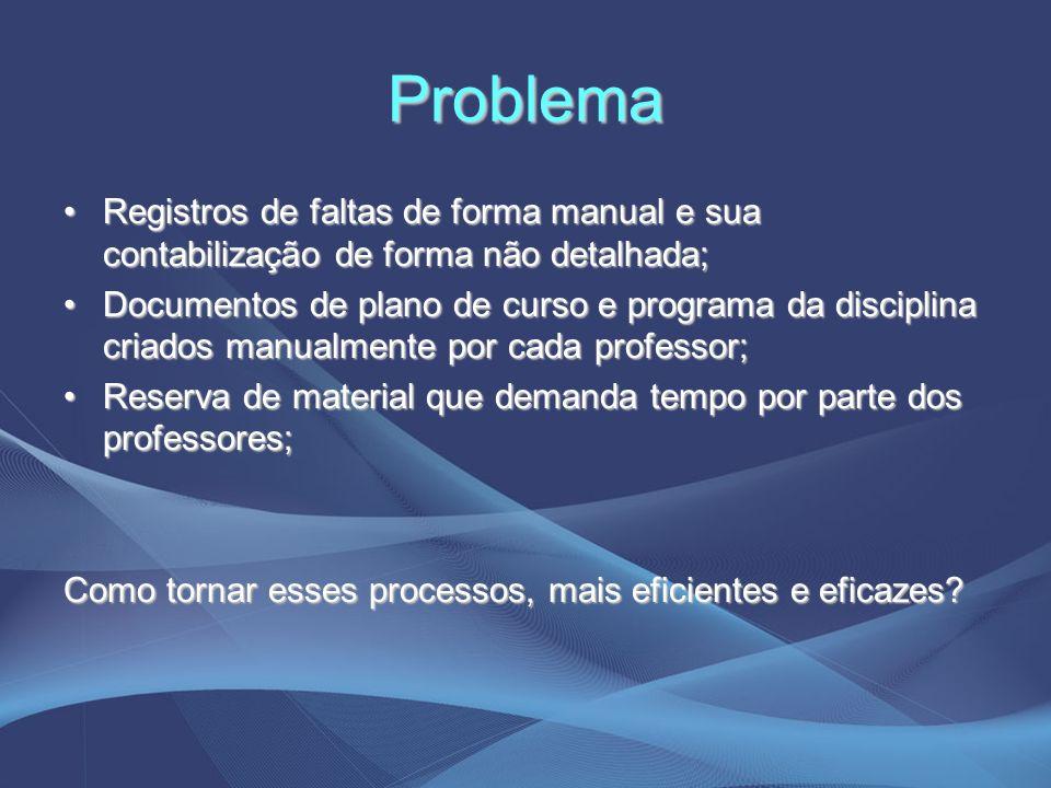 Problema Registros de faltas de forma manual e sua contabilização de forma não detalhada;Registros de faltas de forma manual e sua contabilização de f