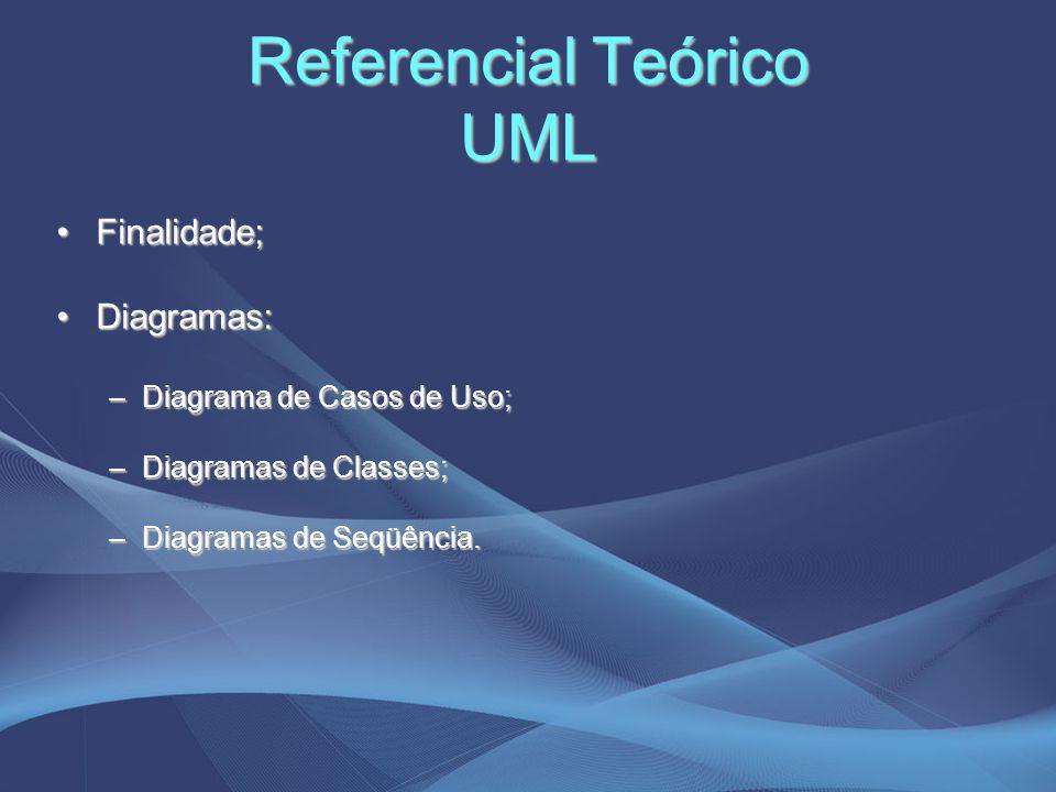 Referencial Teórico UML Finalidade;Finalidade; Diagramas:Diagramas: –Diagrama de Casos de Uso; –Diagramas de Classes; –Diagramas de Seqüência.