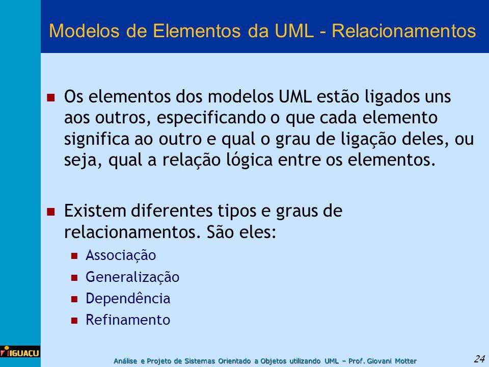 Análise e Projeto de Sistemas Orientado a Objetos utilizando UML – Prof. Giovani Motter 24 Modelos de Elementos da UML - Relacionamentos Os elementos