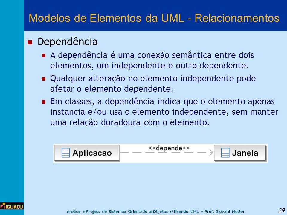 Análise e Projeto de Sistemas Orientado a Objetos utilizando UML – Prof. Giovani Motter 29 Modelos de Elementos da UML - Relacionamentos Dependência A
