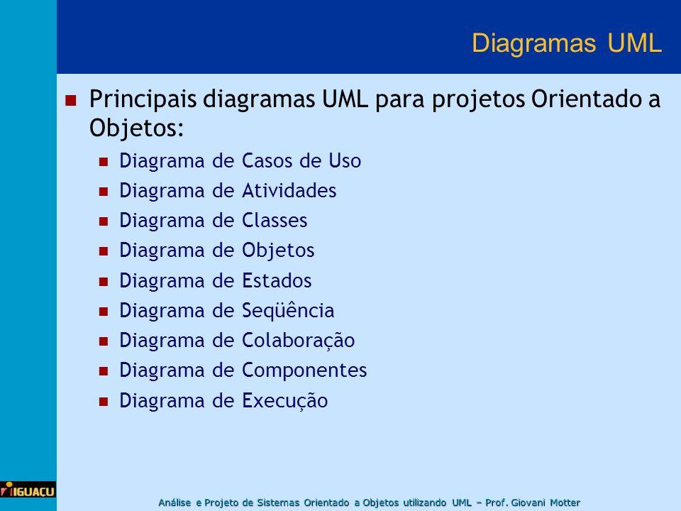Análise e Projeto de Sistemas Orientado a Objetos utilizando UML – Prof. Giovani Motter Diagramas UML Principais diagramas UML para projetos Orientado