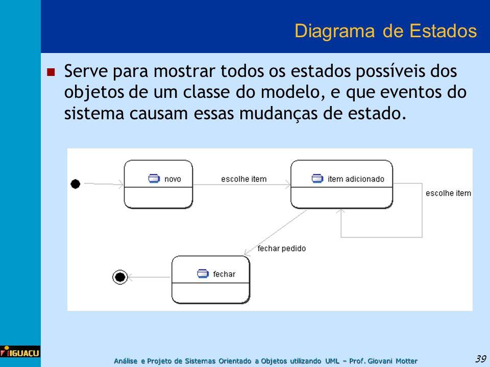 Análise e Projeto de Sistemas Orientado a Objetos utilizando UML – Prof. Giovani Motter 39 Diagrama de Estados Serve para mostrar todos os estados pos