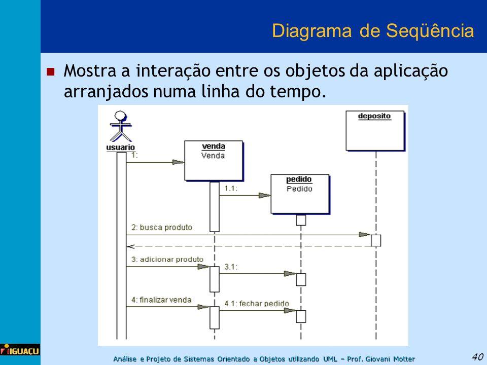 Análise e Projeto de Sistemas Orientado a Objetos utilizando UML – Prof. Giovani Motter 40 Diagrama de Seqüência Mostra a interação entre os objetos d