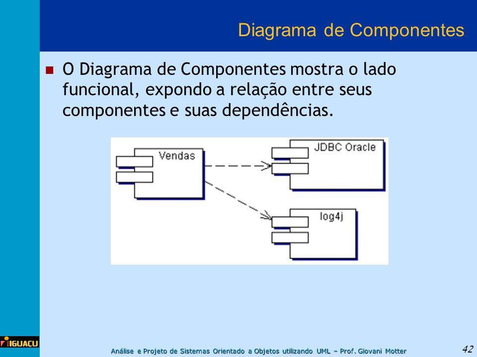 Análise e Projeto de Sistemas Orientado a Objetos utilizando UML – Prof. Giovani Motter 42 Diagrama de Componentes O Diagrama de Componentes mostra o