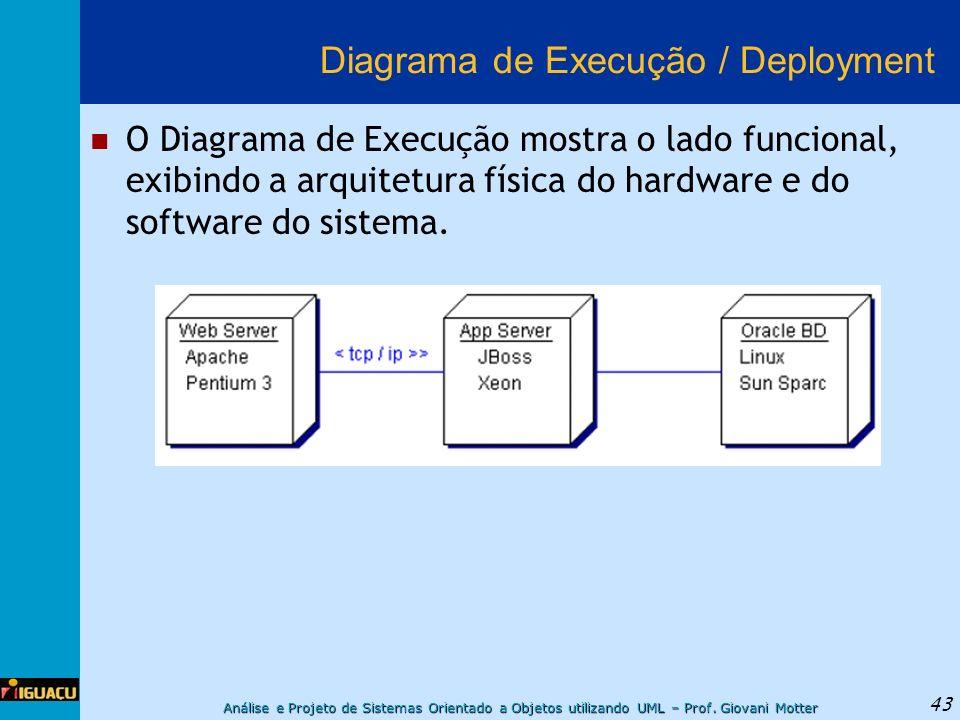 Análise e Projeto de Sistemas Orientado a Objetos utilizando UML – Prof. Giovani Motter 43 Diagrama de Execução / Deployment O Diagrama de Execução mo