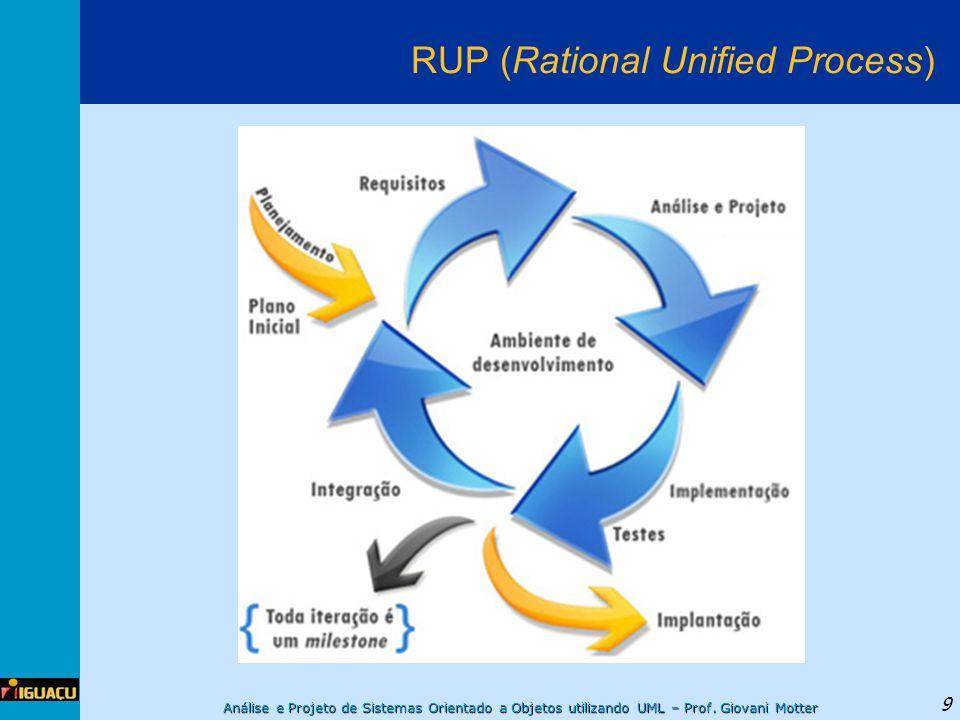 Análise e Projeto de Sistemas Orientado a Objetos utilizando UML – Prof. Giovani Motter 9 RUP (Rational Unified Process)